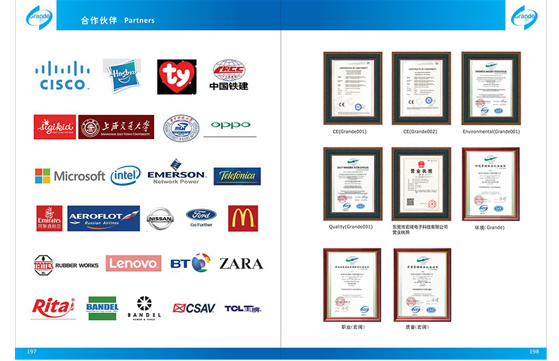 Certificates & Partners